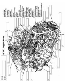 Four Cylinder Engine Components